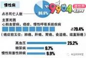 为什么说我们中国人更适合喝白酒,这里面有什么原因吗?