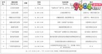 施华洛世奇、轩尼诗…首届消博会首批53场新品首发首秀活动公布
