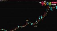A股市场:继格力电器、贵州茅台后,什么股票值得只买不卖一直持有?这四大行业值得投